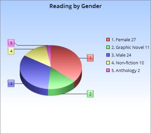 gender2015